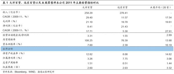 人口老龄化_台湾人口总数