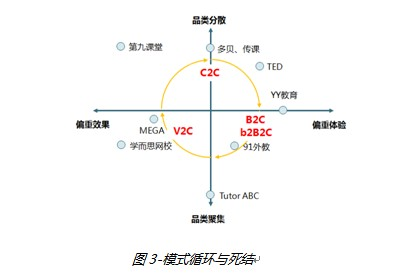 细分电路课程设计