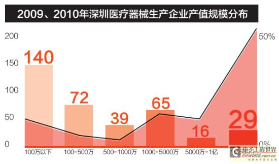 海宁犀牛: $理邦仪器(sz300206)$
