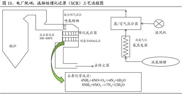 电路 电路图 电子 原理图 606_316