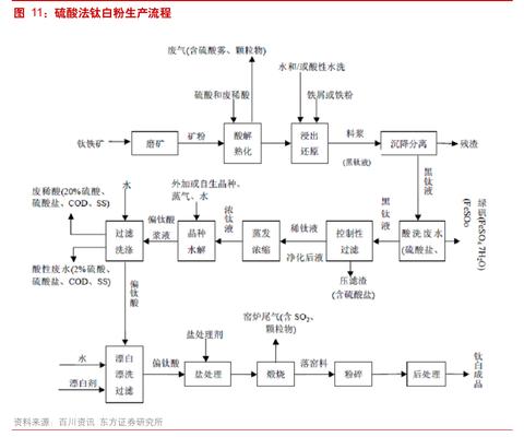 电路 电路图 电子 原理图 480_400