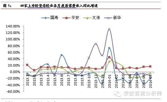 中国平安(601318)-保险业务可圈可点