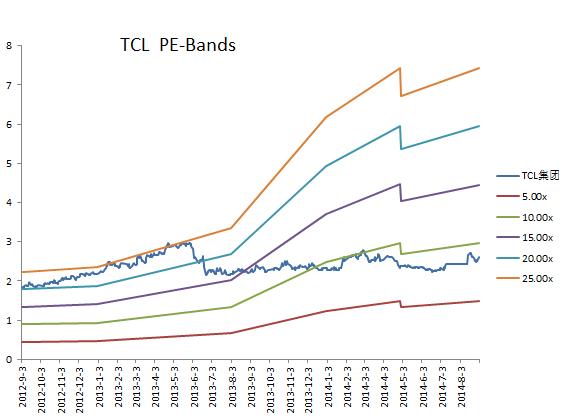 宏观经济分析_华为宏观环境因素分析_tcl股票宏观经济分析