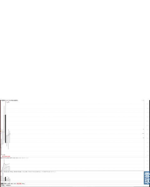 ppt人物指着股票上升 素材