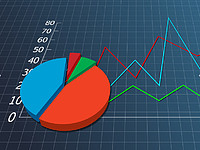 预估奇虎三季报,营收同比或增50%