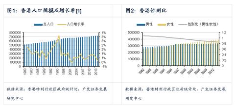 大陆与台湾人均gdp_台湾与大陆