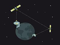 协同通信:卫星通讯落地,潜力无限?