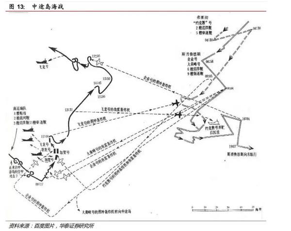 太平洋舰队在夏威夷基地珍珠港以及美国陆军和海军在欧胡岛上的飞机场