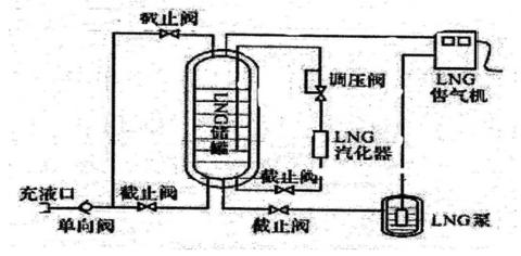 雄兵汽车防盗器sk-1005电路图