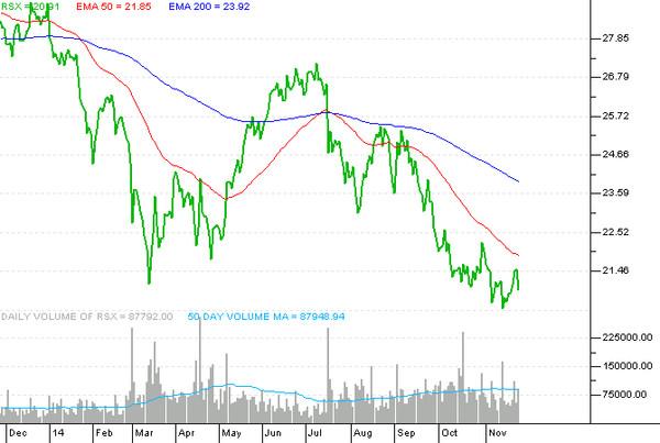 Best Emerging Markets To Buy Now  ETFcom