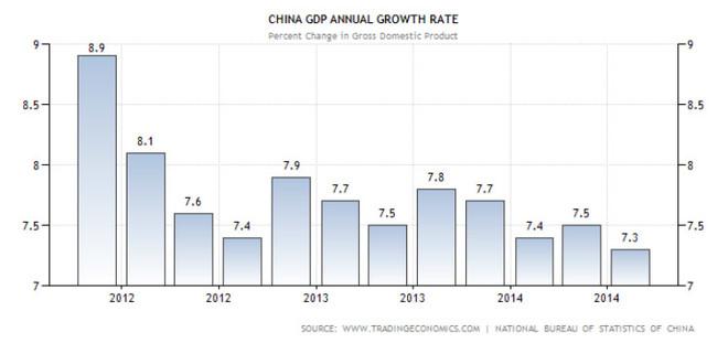 朱海gdp_上半年茂名GDP增长7.34 增速落后全省平均水平