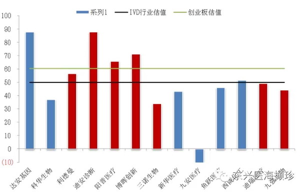 东兴证券:2015年或成高通量测序应用大年!