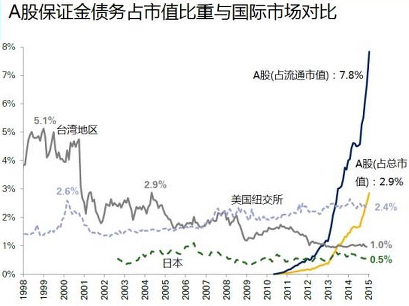 308.05亿台币台湾今日股市行情