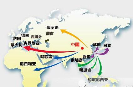 中国的经济结构调整需要在2020年前后