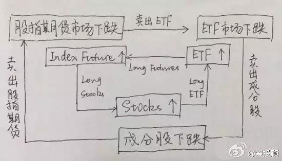 电路 电路图 电子 户型 户型图 平面图 原理图 550_315
