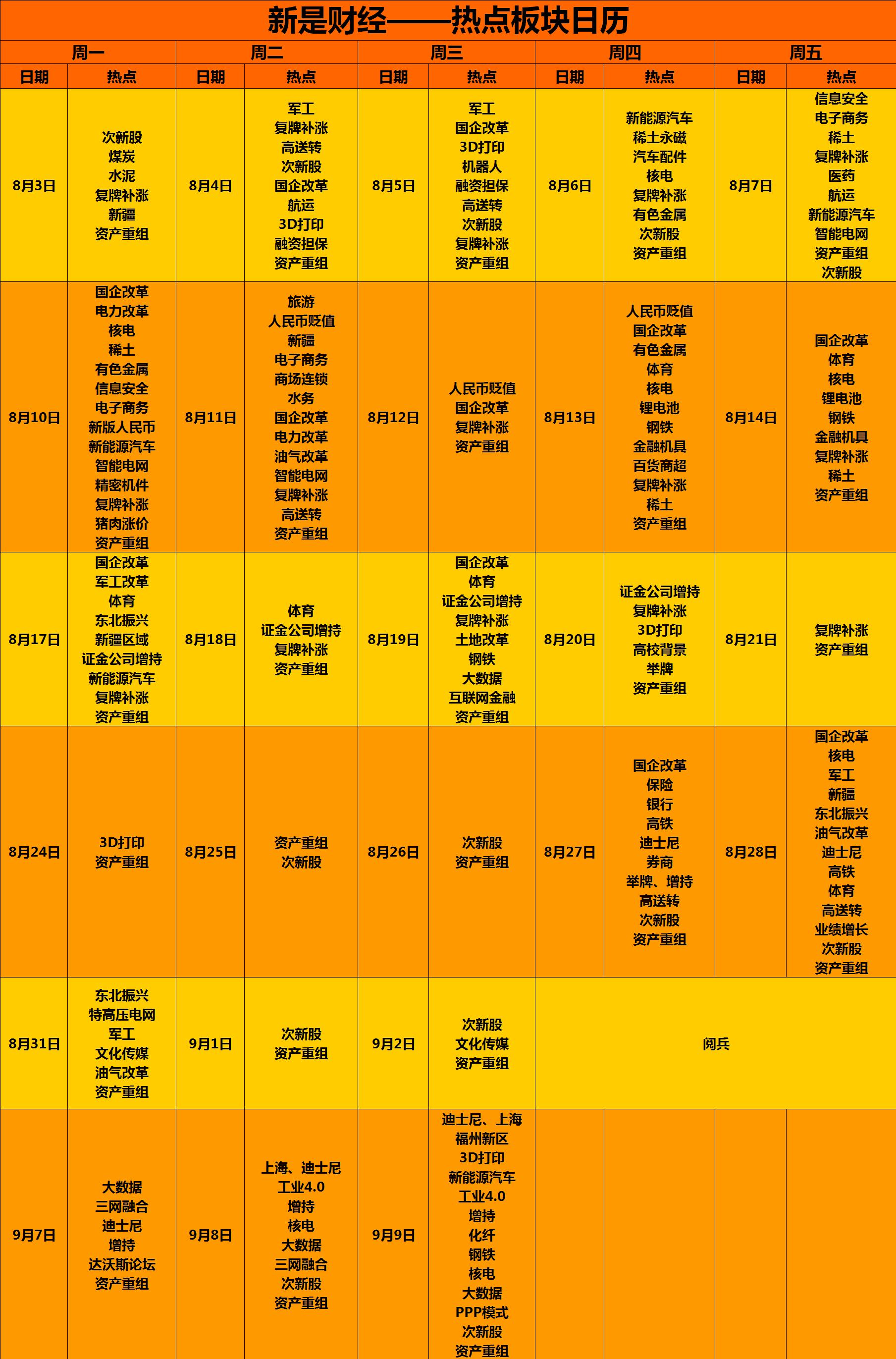 信盈达51开发板电路图