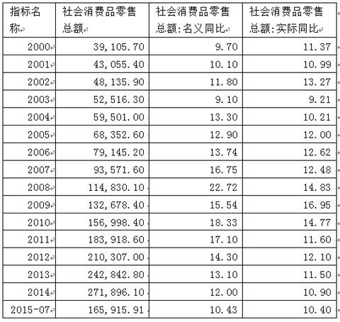 gdp定义法_统计局 中国2016年GDP最终核实数743585亿元