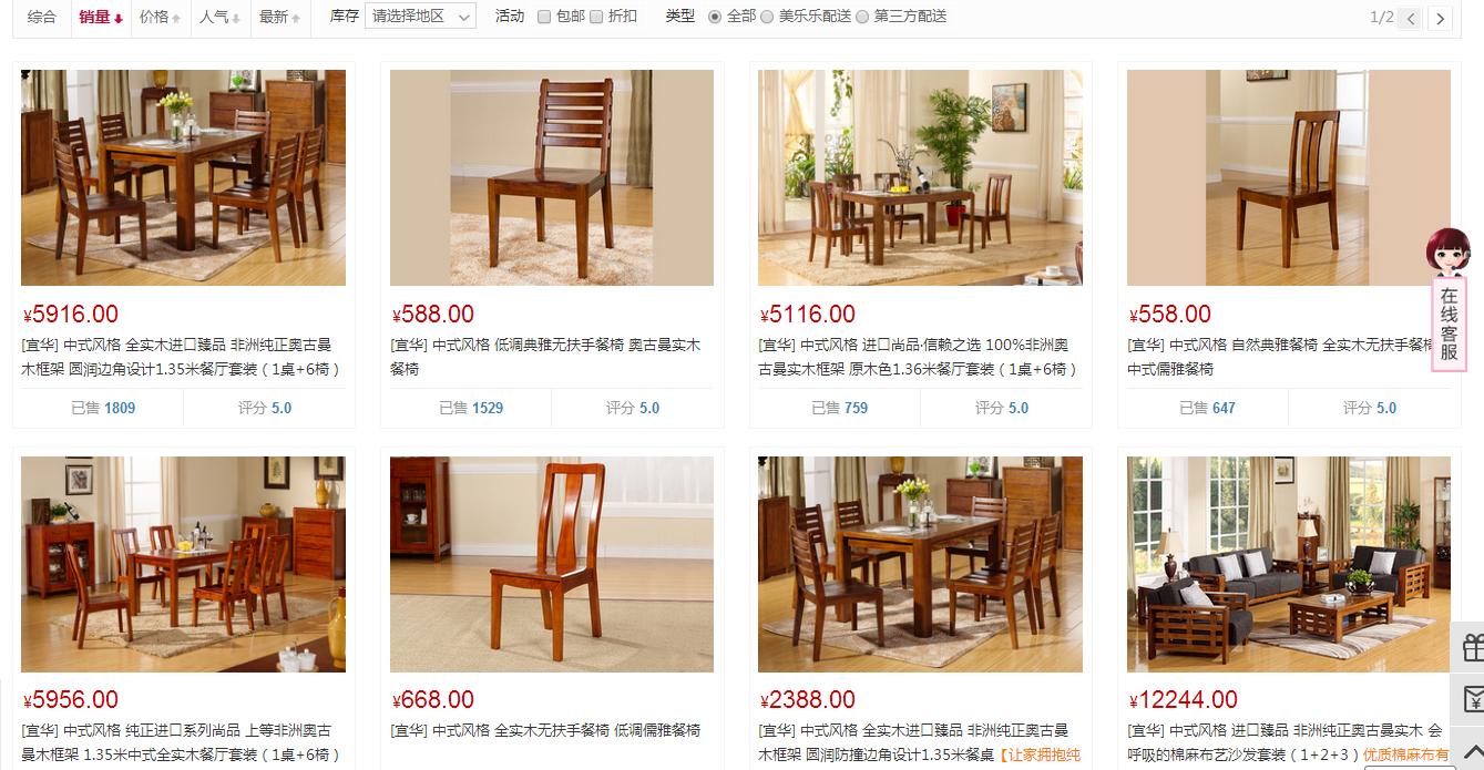 宜华木业产业资本注入美乐乐