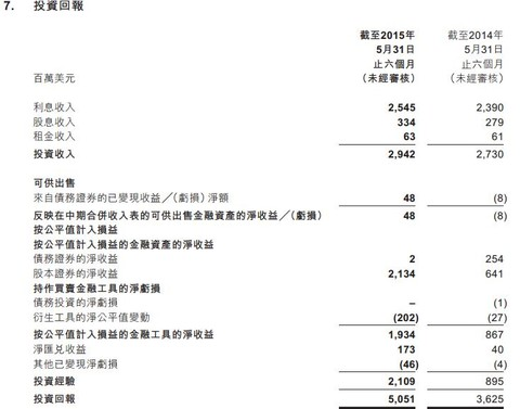 自驾游意外险 保险 中国平安