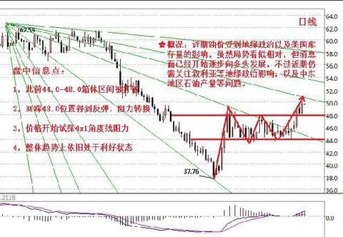 周二(10月6日)盘中涨势爆发,wti原油价格盘中飙升近5%,最高触及