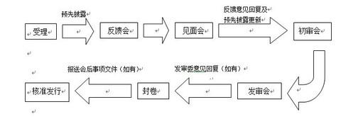 电路 电路图 电子 设计 素材 原理图 480_168