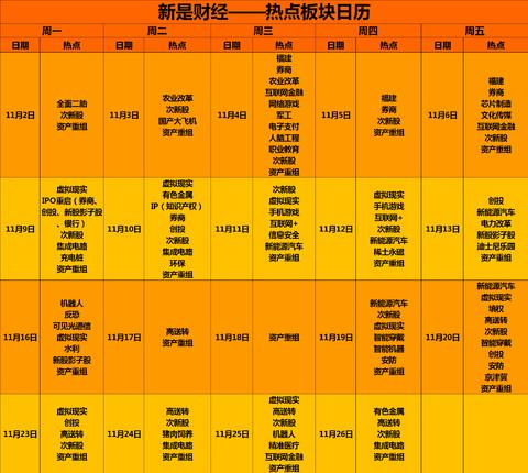 五,集成电路 新闻资讯:上海市长杨雄近日主持召开市政府常务会议