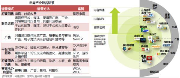 栀子花开札记丶:股海v栀子行业--电子竞技一、手球就要给红牌吗图片