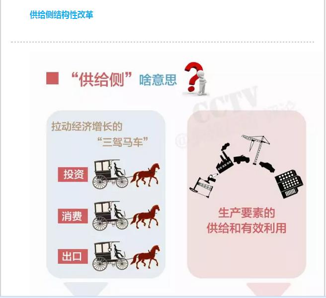 中国经济结构不断优化升级
