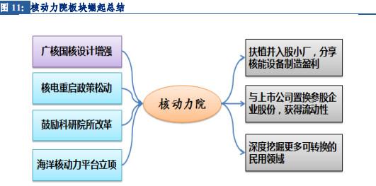 华泰中国厦禾路:核动力院表格1.厦门版图板块设计在线核电图片