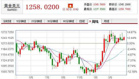 波音大飞机,山东黄金(sh600547),黄金etf(sz159934),赤峰黄金(sh