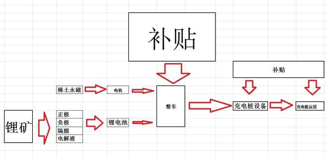 电路 电路图 电子 户型 户型图 平面图 原理图 660_320
