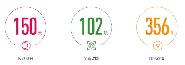 $东方明珠(sh600637)$
