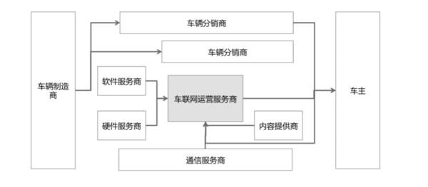 索菱8173电路图