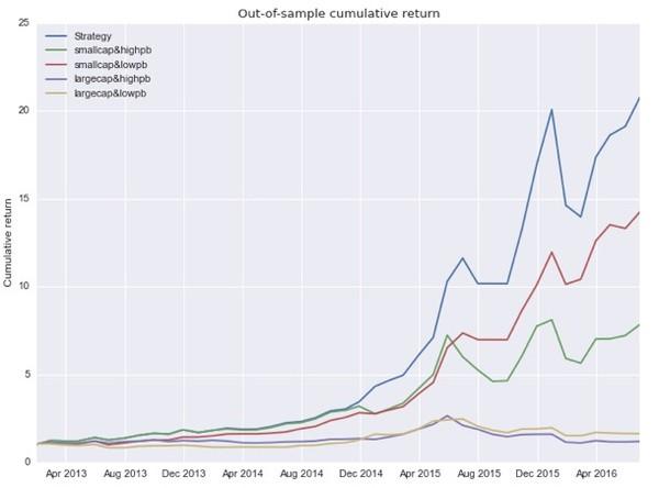 logistic 人口模型_Matlab解Logistic人口模型