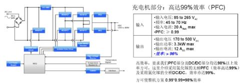 6v12v24v充电机电路图
