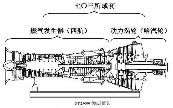cti 8200压缩机电路图