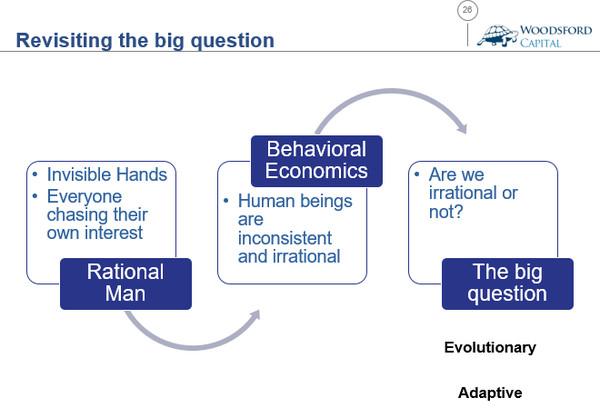 经济学假设「人类都是理性并且自私的」,这符合心