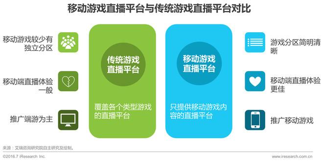 堂主资本:分享:电竞白鹿将在行业寒冬复苏?(附怀化实弹射击俱乐部图片
