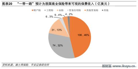 险资海外资产配置策略:在星辰大海前,举牌中国只是个小目标