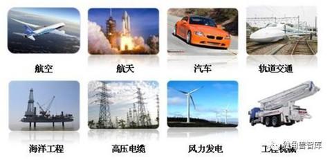 南航,哈工大,西工大,飞机设计所,航天火箭研究院等主导碳纤维研究应用