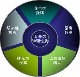 2碳云科技有限公司组织结构图