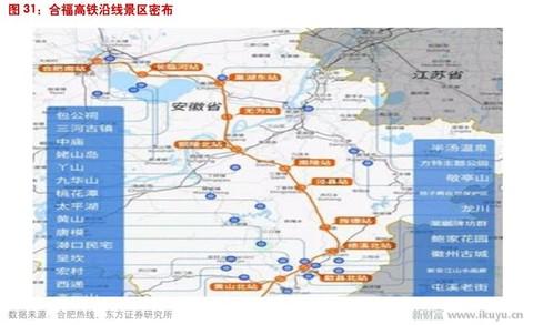 婺源高铁路线图
