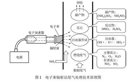 电路 电路图 电子 设计 素材 原理图 480_287
