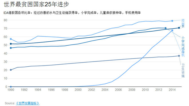 友联老羊: 大数据,看世界 身处影响我们生活的社