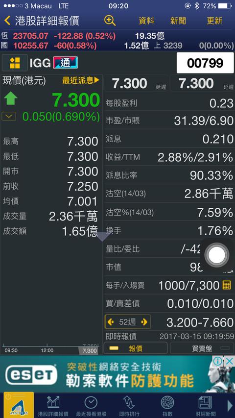 chit:$igg(00799)$ 1
