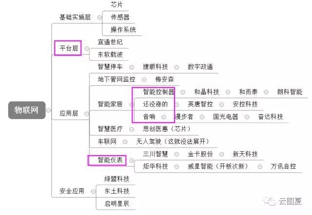 电路 电路图 电子 原理图 640_442