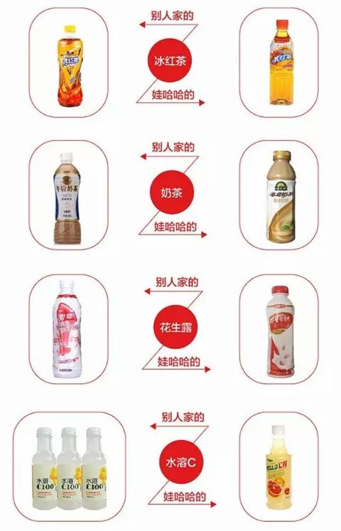 当中国零售市场开始逐渐走出蛮荒,走向品牌竞争,那些从小喝娃哈哈ad钙图片