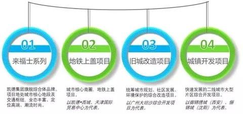 深圳前海雪球logo