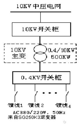电路 电路图 电子 设计 素材 原理图 273_425 竖版 竖屏