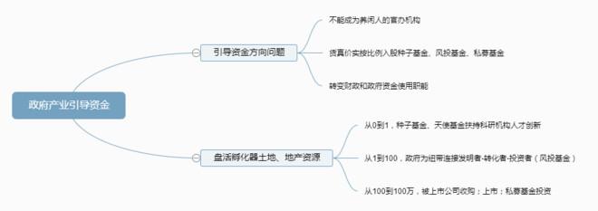 安静Lazy:黄奇帆政治经济理念图一、关于v理念临沂高中临港图片